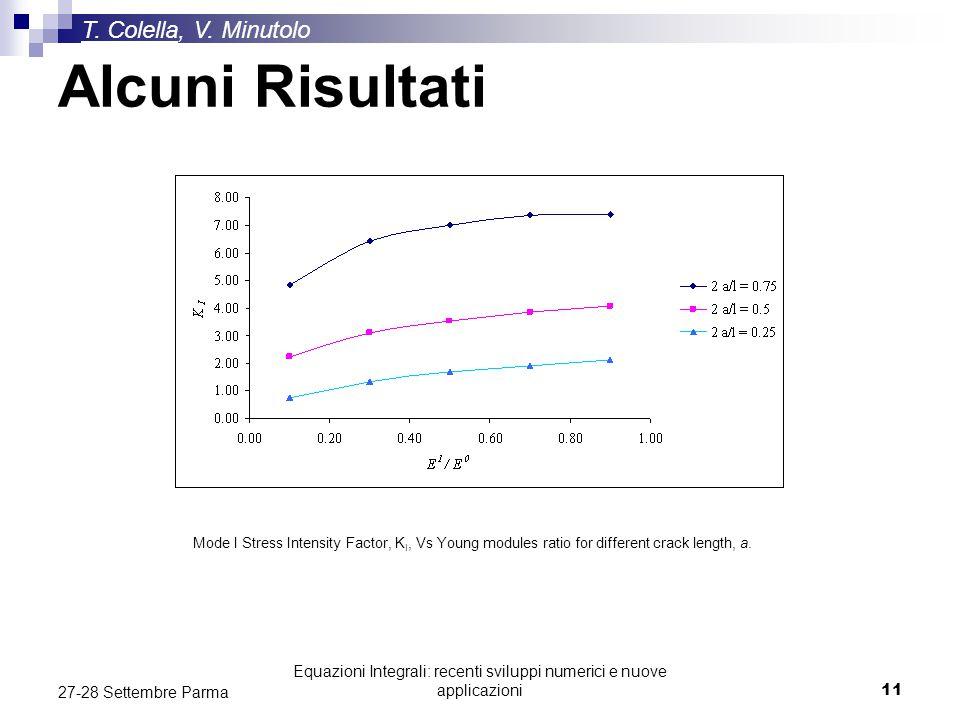 Equazioni Integrali: recenti sviluppi numerici e nuove applicazioni11 27-28 Settembre Parma T. Colella, V. Minutolo Mode I Stress Intensity Factor, K