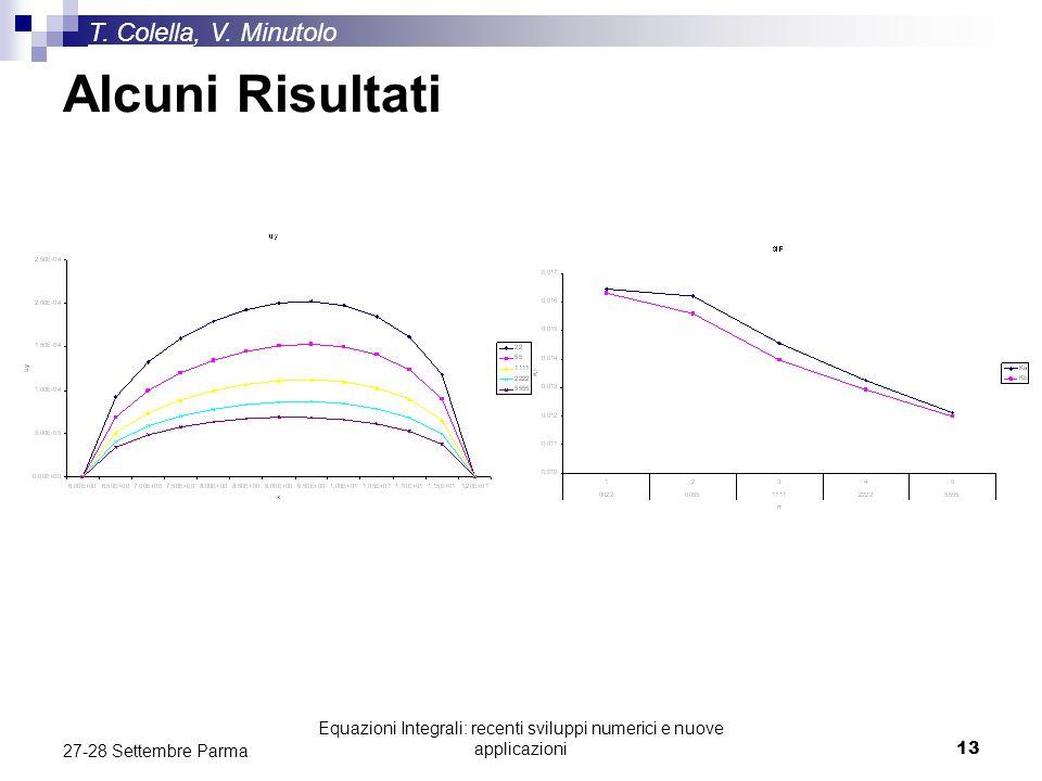 Equazioni Integrali: recenti sviluppi numerici e nuove applicazioni13 27-28 Settembre Parma T. Colella, V. Minutolo Alcuni Risultati
