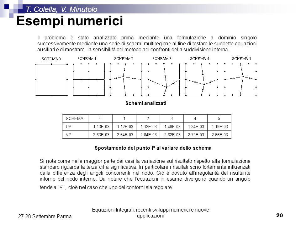 Equazioni Integrali: recenti sviluppi numerici e nuove applicazioni20 27-28 Settembre Parma T. Colella, V. Minutolo Esempi numerici Il problema è stat