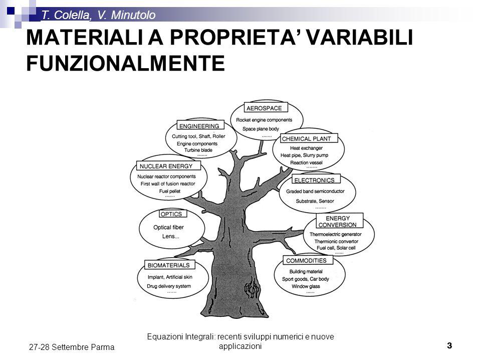 Equazioni Integrali: recenti sviluppi numerici e nuove applicazioni3 27-28 Settembre Parma MATERIALI A PROPRIETA' VARIABILI FUNZIONALMENTE T. Colella,