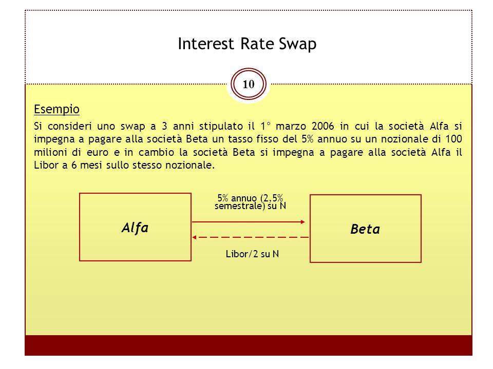 10 Interest Rate Swap Esempio Si consideri uno swap a 3 anni stipulato il 1° marzo 2006 in cui la società Alfa si impegna a pagare alla società Beta u