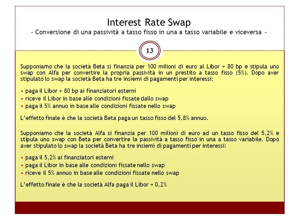 13 Interest Rate Swap - Conversione di una passività a tasso fisso in una a tasso variabile e viceversa - Supponiamo che la società Beta si finanzia p