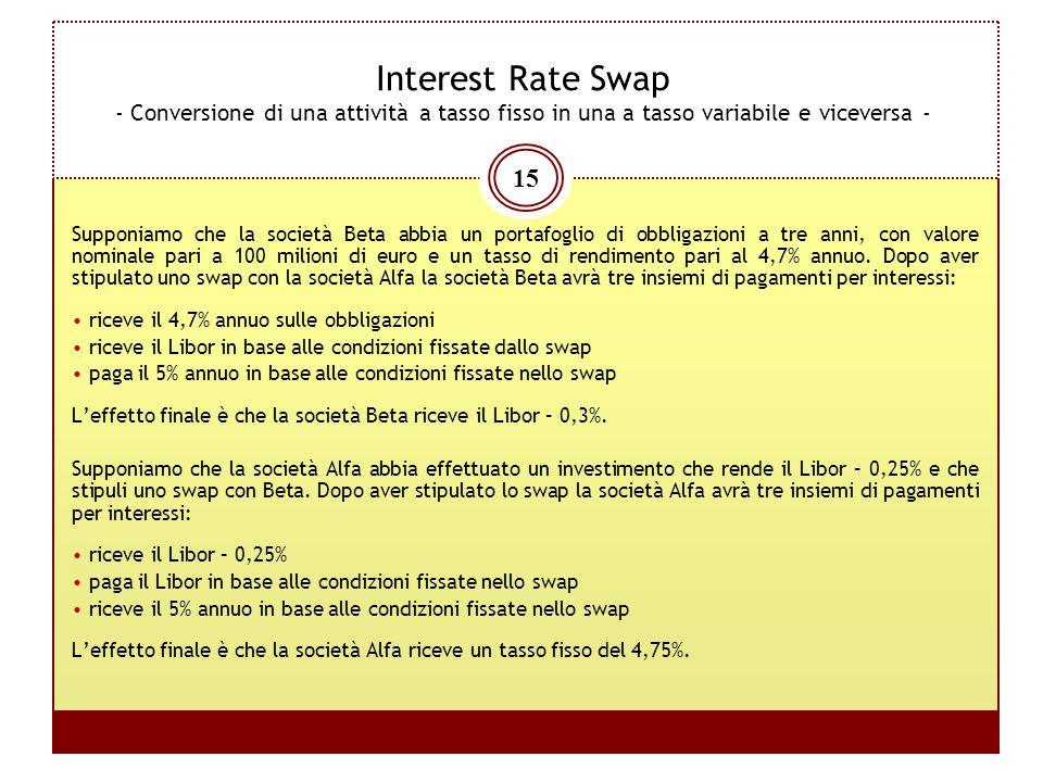 15 Interest Rate Swap - Conversione di una attività a tasso fisso in una a tasso variabile e viceversa - Supponiamo che la società Beta abbia un porta