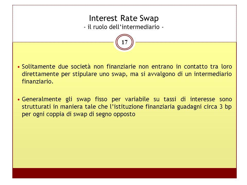 17 Interest Rate Swap - il ruolo dell'intermediario - Solitamente due società non finanziarie non entrano in contatto tra loro direttamente per stipul
