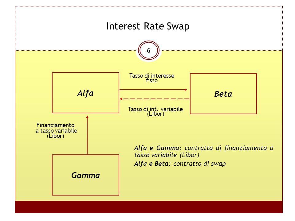 6 Interest Rate Swap Alfa Tasso di interesse fisso Finanziamento a tasso variabile (Libor) Tasso di int. variabile (Libor) Alfa e Gamma: contratto di
