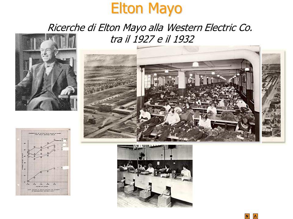 Elton Mayo Ricerche di Elton Mayo alla Western Electric Co. tra il 1927 e il 1932