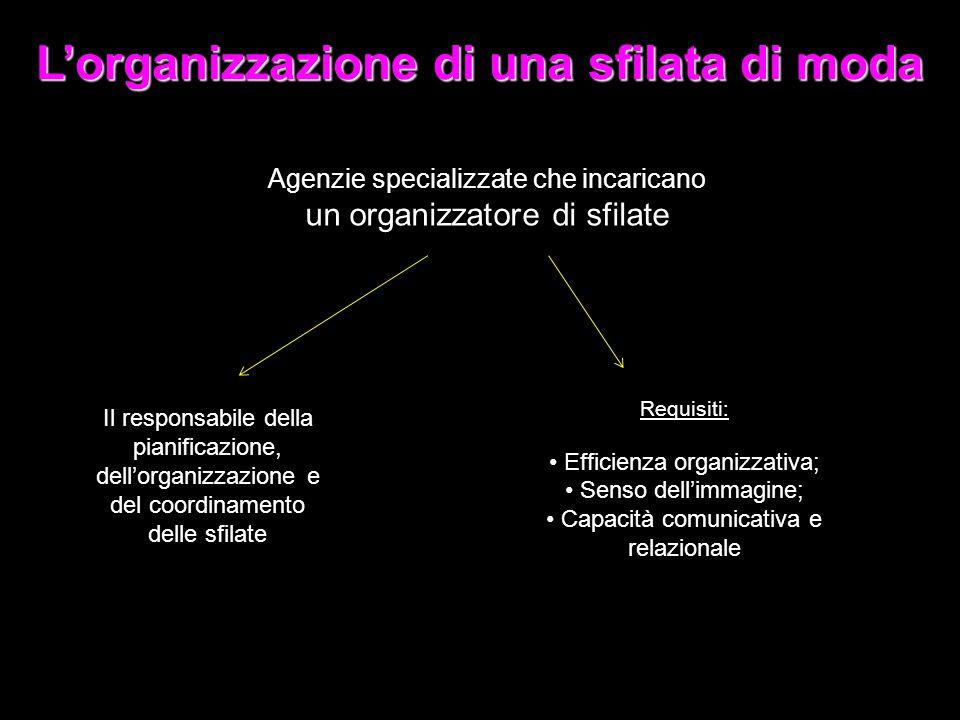 Agenzie specializzate che incaricano un organizzatore di sfilate Il responsabile della pianificazione, dell'organizzazione e del coordinamento delle s