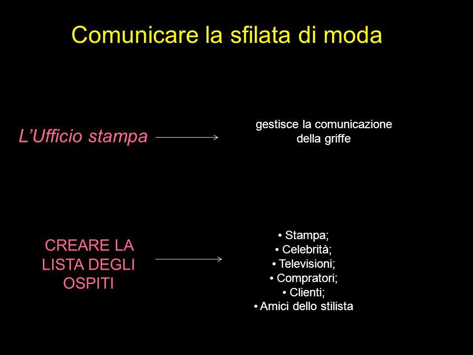 gestisce la comunicazione della griffe Comunicare la sfilata di moda Stampa; Celebrità; Televisioni; Compratori; Clienti; Amici dello stilista CREARE