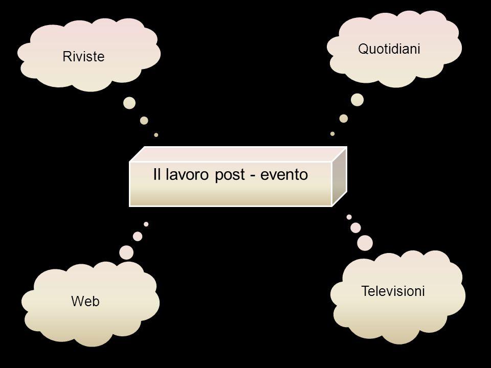 Il lavoro post - evento Riviste Quotidiani Web Televisioni