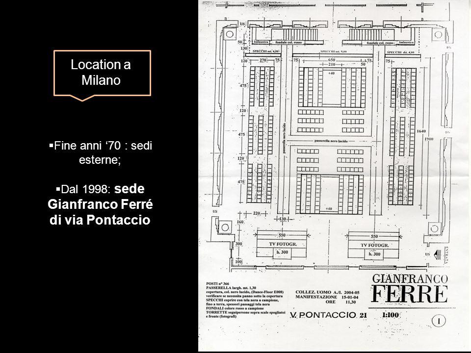 Location a Milano  Fine anni '70 : sedi esterne;  Dal 1998: sede Gianfranco Ferré di via Pontaccio