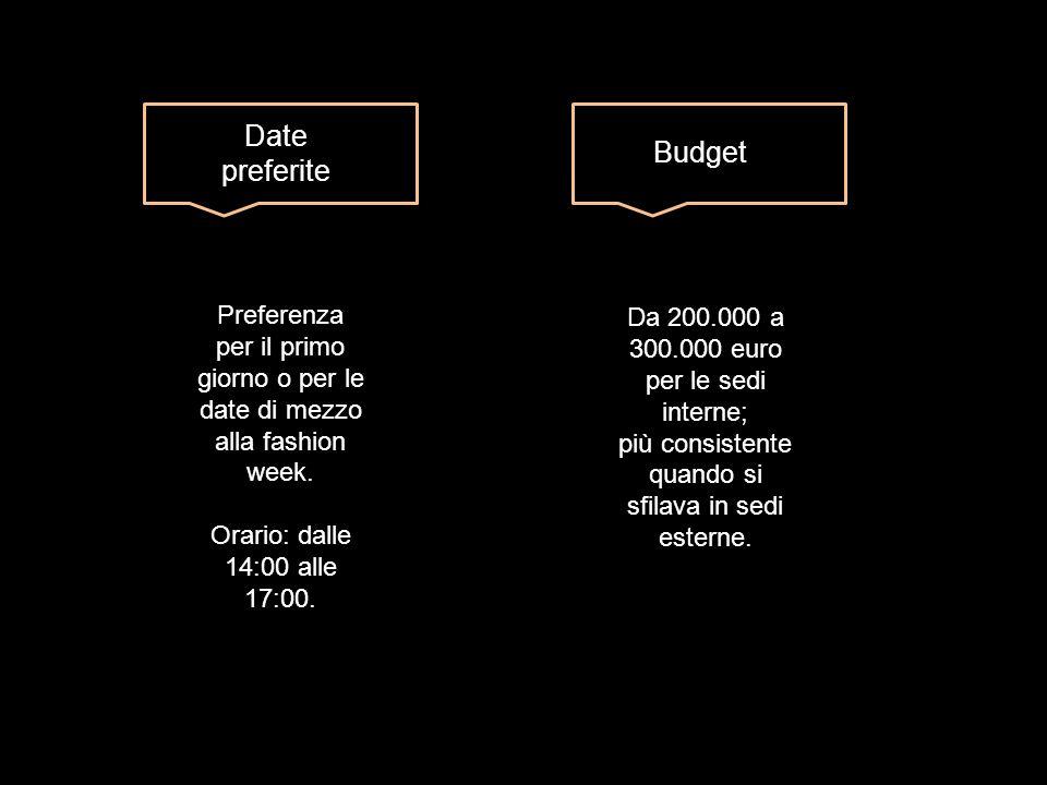 Date preferite Preferenza per il primo giorno o per le date di mezzo alla fashion week. Orario: dalle 14:00 alle 17:00. Budget Da 200.000 a 300.000 eu