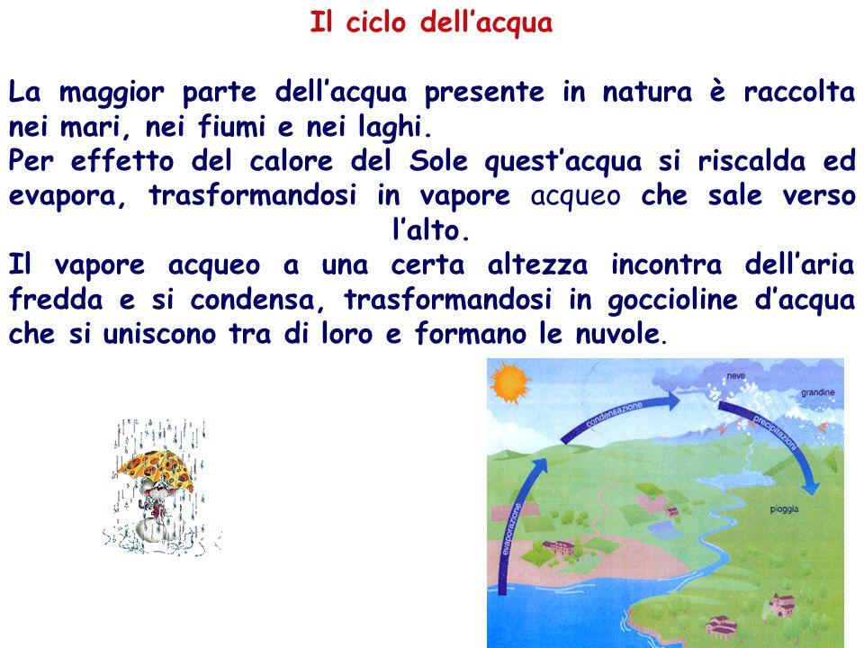 Il ciclo dell'acqua La maggior parte dell'acqua presente in natura è raccolta nei mari, nei fiumi e nei laghi. Per effetto del calore del Sole quest'a
