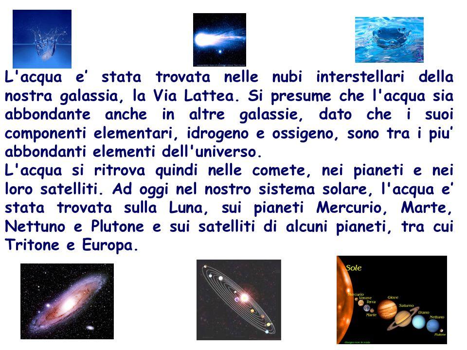 L'acqua e' stata trovata nelle nubi interstellari della nostra galassia, la Via Lattea. Si presume che l'acqua sia abbondante anche in altre galassie,