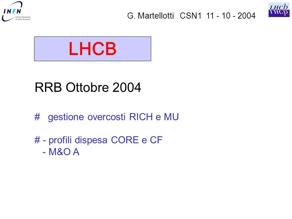 LHCB G.