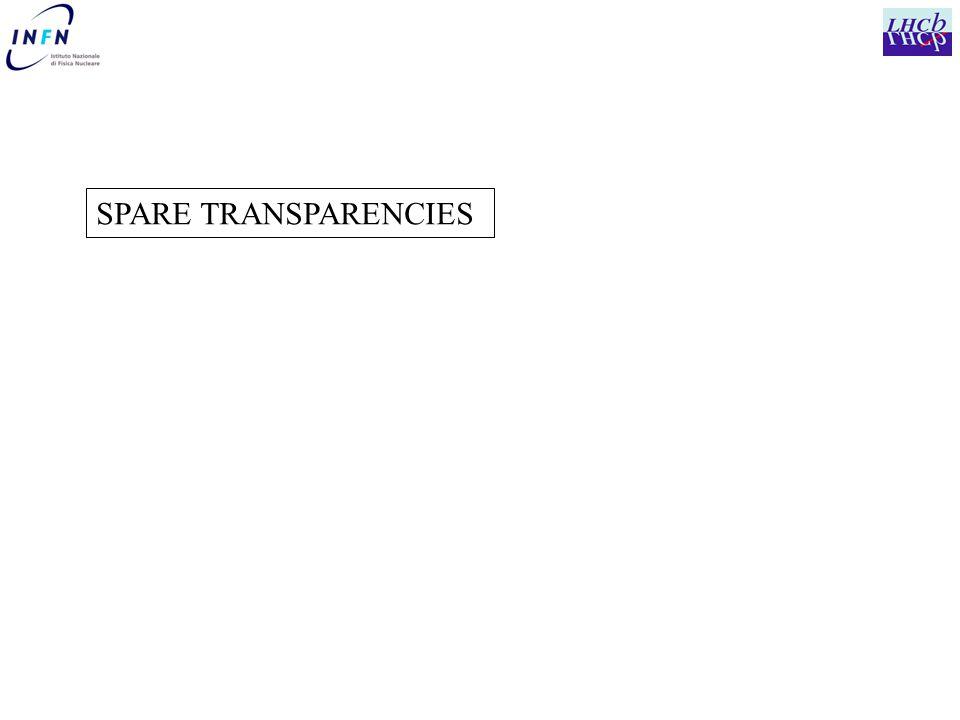 SPARE TRANSPARENCIES