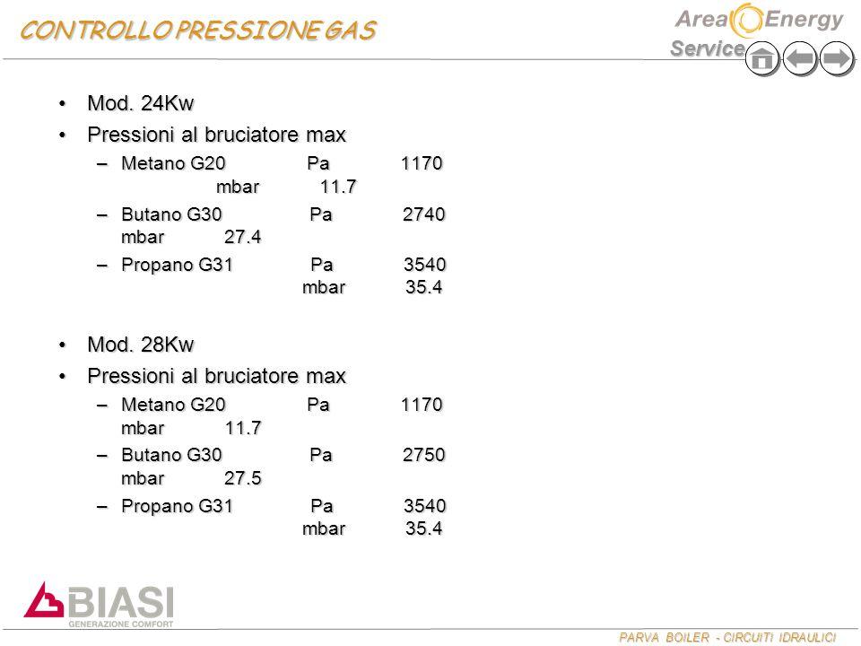 PARVA BOILER - CIRCUITI IDRAULICI Service CONTROLLO PRESSIONE GAS Mod. 24KwMod. 24Kw Pressioni al bruciatore maxPressioni al bruciatore max –Metano G2