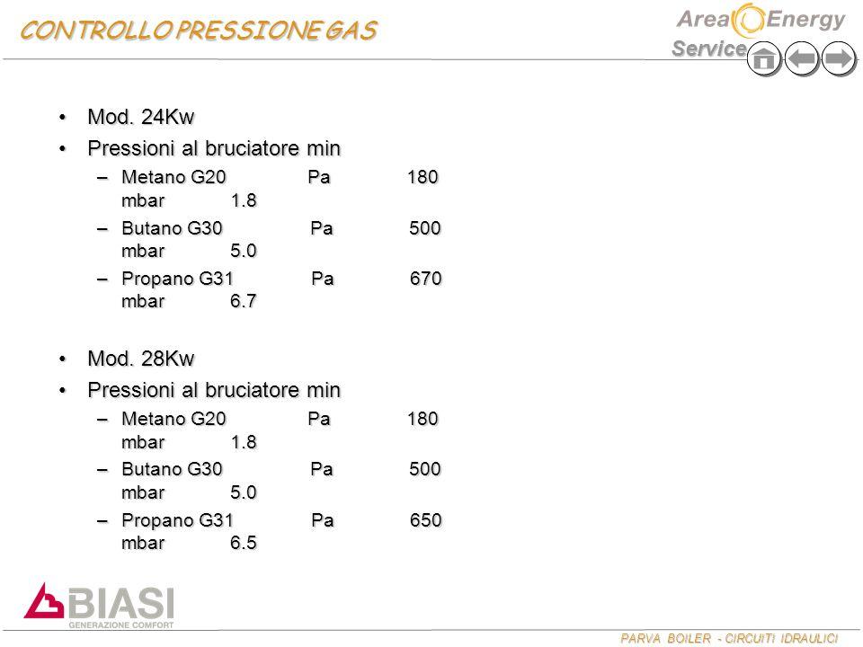 PARVA BOILER - CIRCUITI IDRAULICI Service CONTROLLO PRESSIONE GAS Mod. 24KwMod. 24Kw Pressioni al bruciatore minPressioni al bruciatore min –Metano G2