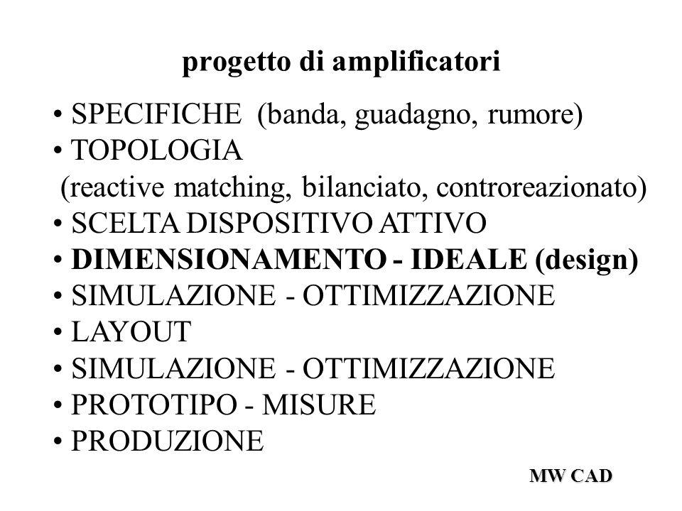 MW CAD progetto di amplificatori SPECIFICHE(banda, guadagno, rumore) TOPOLOGIA (reactive matching, bilanciato, controreazionato) SCELTA DISPOSITIVO ATTIVO DIMENSIONAMENTO - IDEALE (design) SIMULAZIONE - OTTIMIZZAZIONE LAYOUT SIMULAZIONE - OTTIMIZZAZIONE PROTOTIPO - MISURE PRODUZIONE