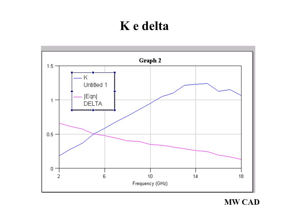 MW CAD K e delta