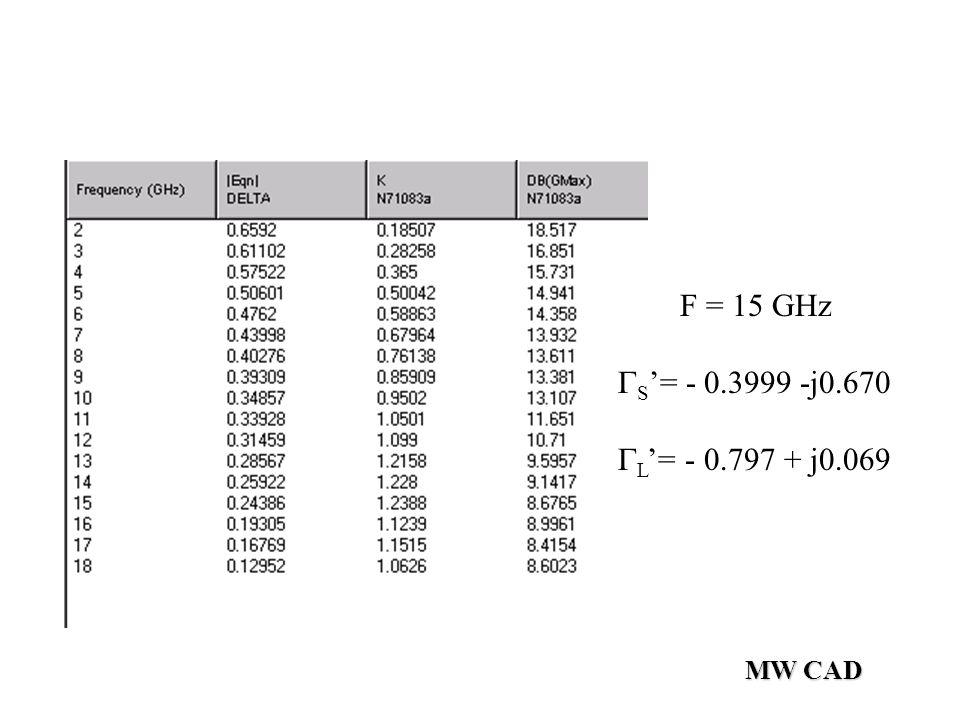 MW CAD F = 15 GHz  S '= - 0.3999 -j0.670  L '= - 0.797 + j0.069