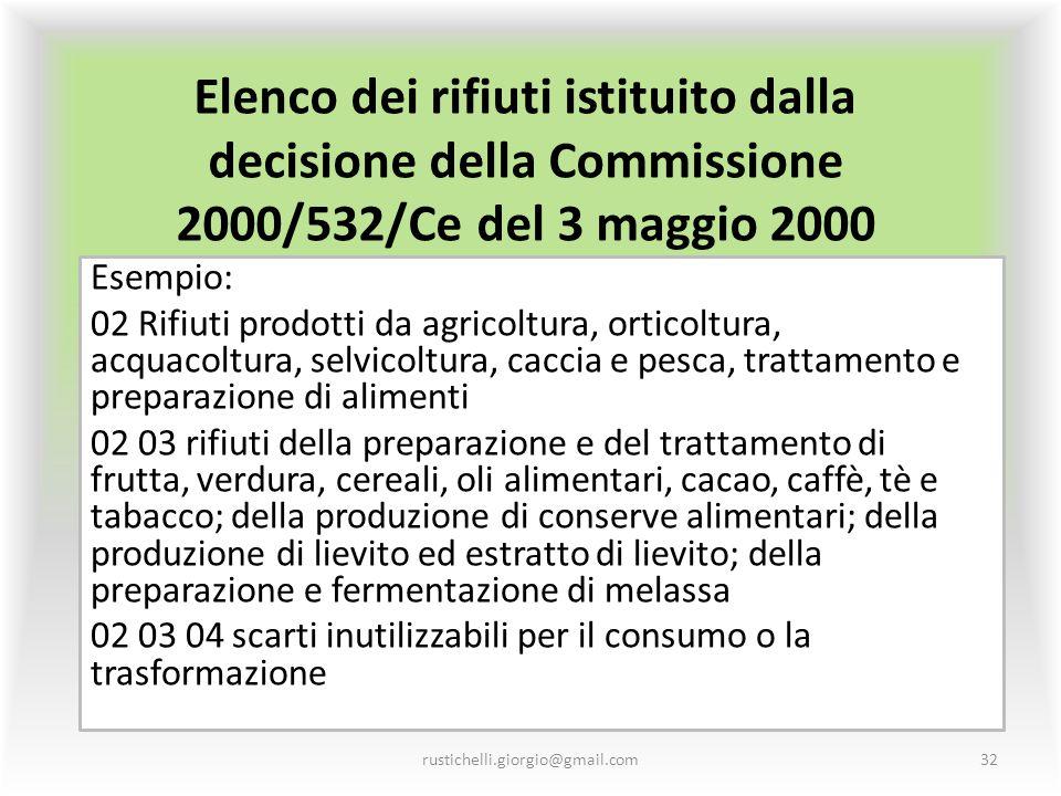 Elenco dei rifiuti istituito dalla decisione della Commissione 2000/532/Ce del 3 maggio 2000 Esempio: 02 Rifiuti prodotti da agricoltura, orticoltura,