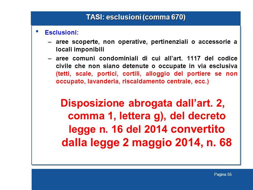 Pagina 55 TASI: esclusioni (comma 670) Esclusioni: –aree scoperte, non operative, pertinenziali o accessorie a locali imponibili –aree comuni condomin
