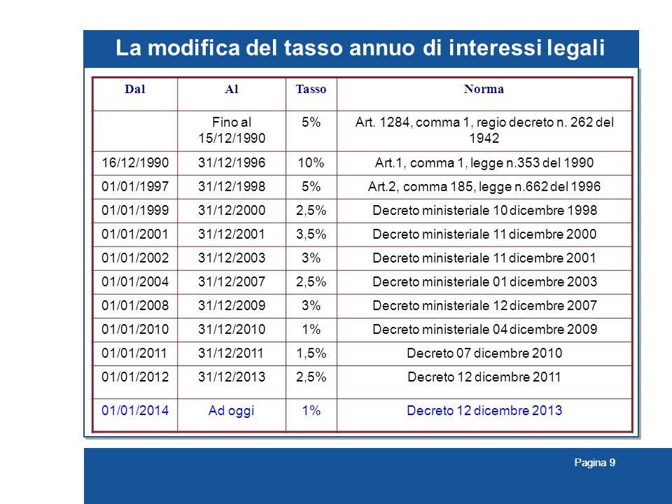 Pagina 9 La modifica del tasso annuo di interessi legali DalAlTassoNorma Fino al 15/12/1990 5%Art. 1284, comma 1, regio decreto n. 262 del 1942 16/12/