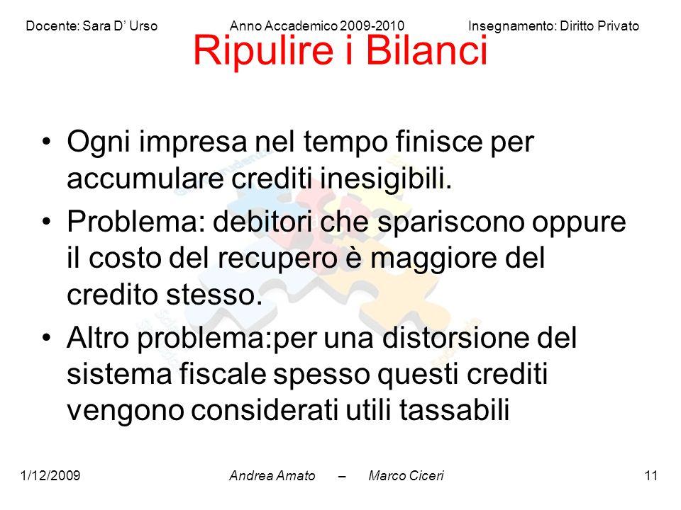 Andrea Amato – Marco Ciceri Docente: Sara D' Urso Anno Accademico 2009-2010 Insegnamento: Diritto Privato 1/12/200911 Ripulire i Bilanci Ogni impresa