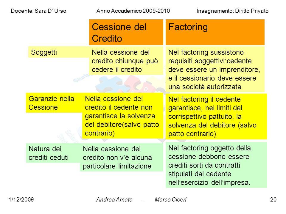 Andrea Amato – Marco Ciceri Docente: Sara D' Urso Anno Accademico 2009-2010 Insegnamento: Diritto Privato 1/12/200920 Soggetti Garanzie nella Cessione