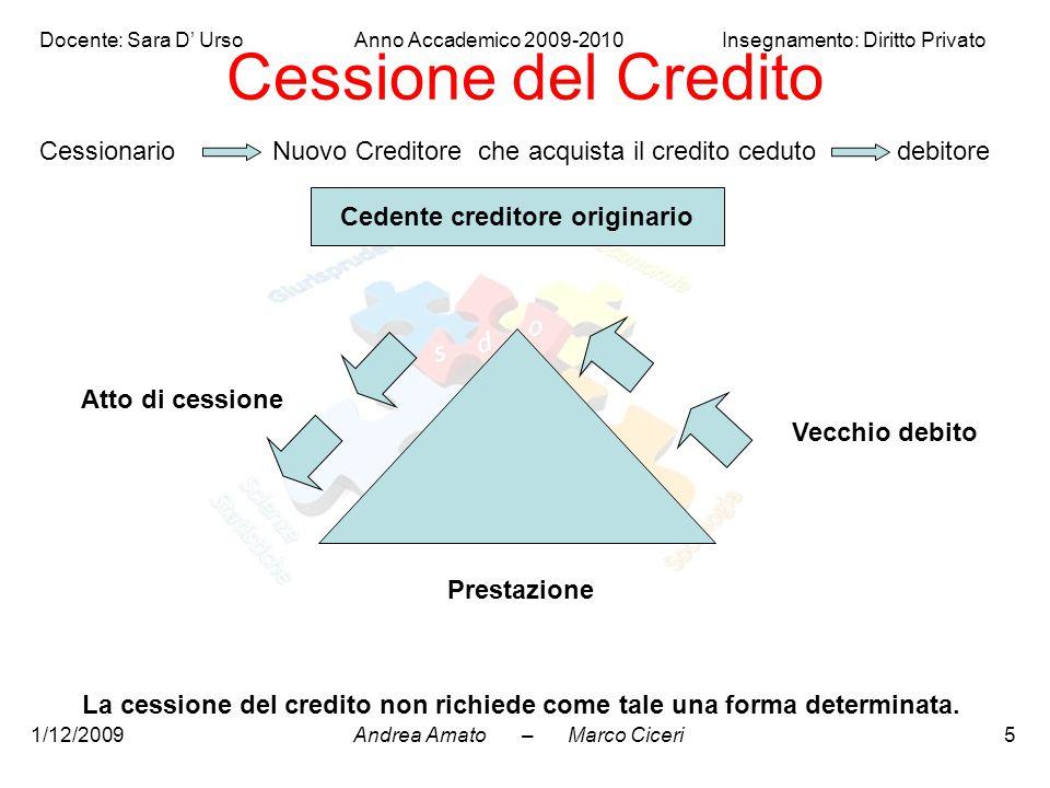 Andrea Amato – Marco Ciceri Docente: Sara D' Urso Anno Accademico 2009-2010 Insegnamento: Diritto Privato 1/12/20095 Cessione del Credito Cedente cred