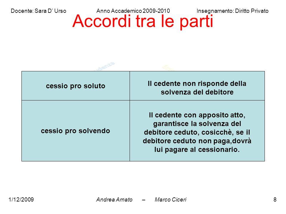 Andrea Amato – Marco Ciceri Docente: Sara D' Urso Anno Accademico 2009-2010 Insegnamento: Diritto Privato 1/12/20098 Accordi tra le parti cessio pro s
