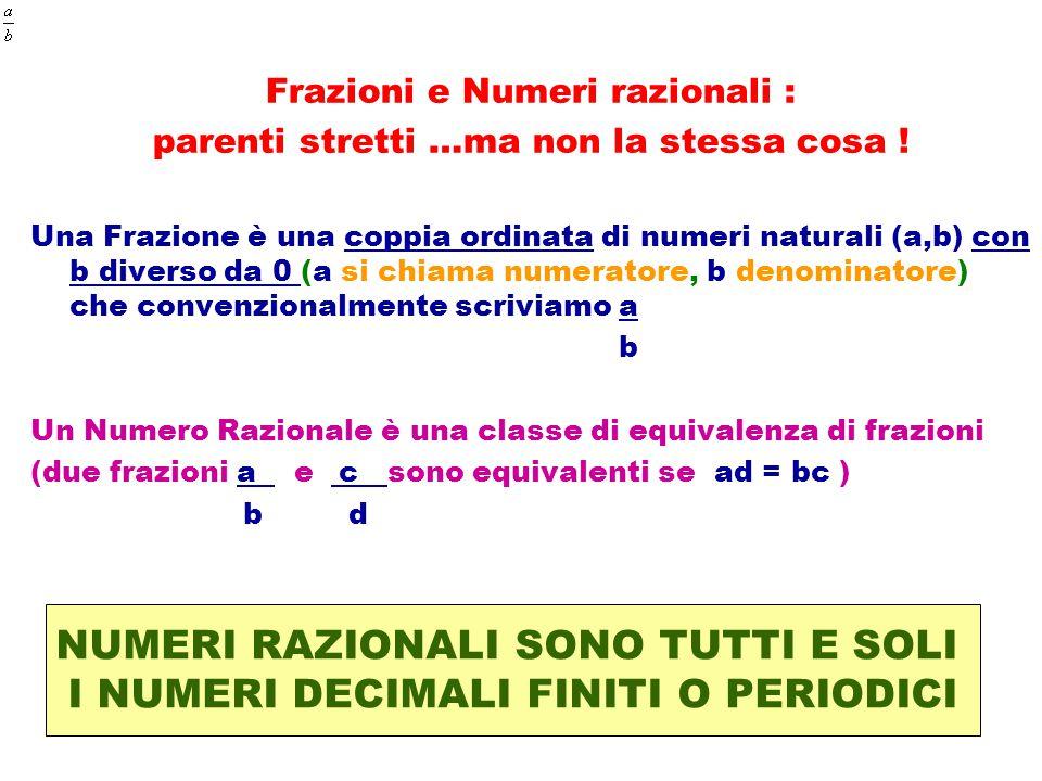 Frazioni e Numeri razionali : parenti stretti …ma non la stessa cosa ! Una Frazione è una coppia ordinata di numeri naturali (a,b) con b diverso da 0