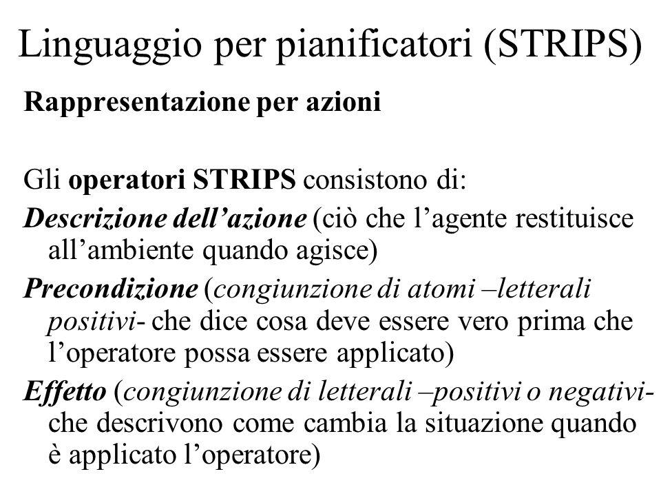 Linguaggio per pianificatori (STRIPS) Rappresentazione per azioni Gli operatori STRIPS consistono di: Descrizione dell'azione (ciò che l'agente restit