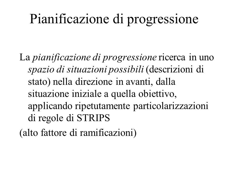 Pianificazione di progressione La pianificazione di progressione ricerca in uno spazio di situazioni possibili (descrizioni di stato) nella direzione