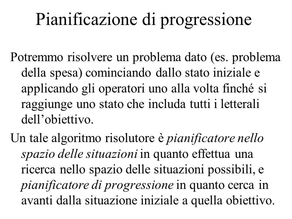 Pianificazione di progressione Potremmo risolvere un problema dato (es. problema della spesa) cominciando dallo stato iniziale e applicando gli operat