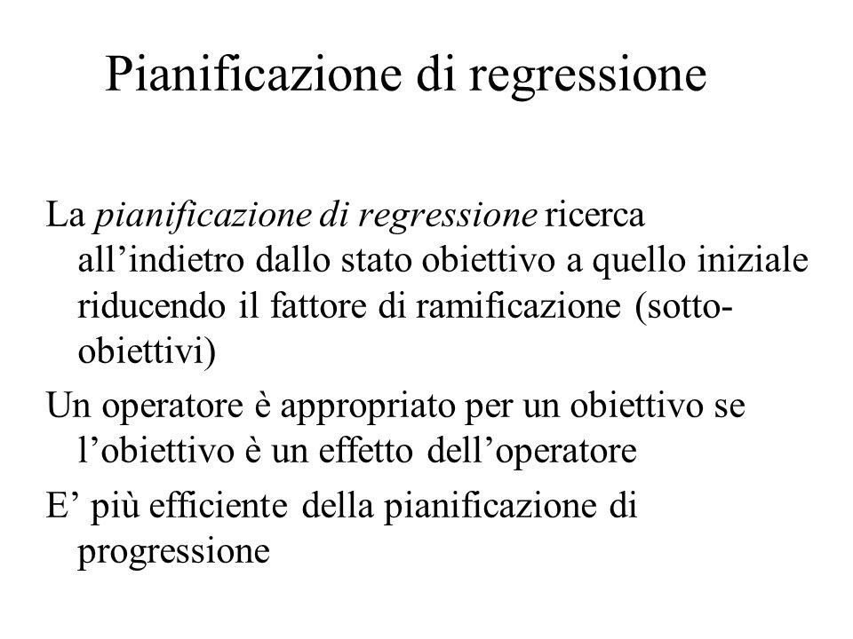 Pianificazione di regressione La pianificazione di regressione ricerca all'indietro dallo stato obiettivo a quello iniziale riducendo il fattore di ra