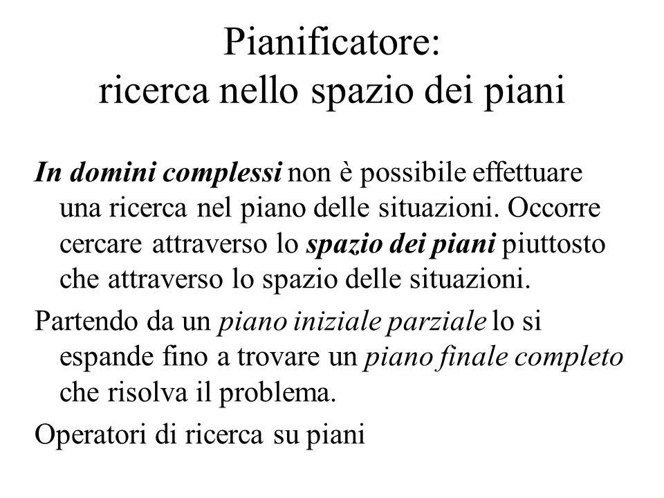 Pianificatore: ricerca nello spazio dei piani In domini complessi non è possibile effettuare una ricerca nel piano delle situazioni. Occorre cercare a