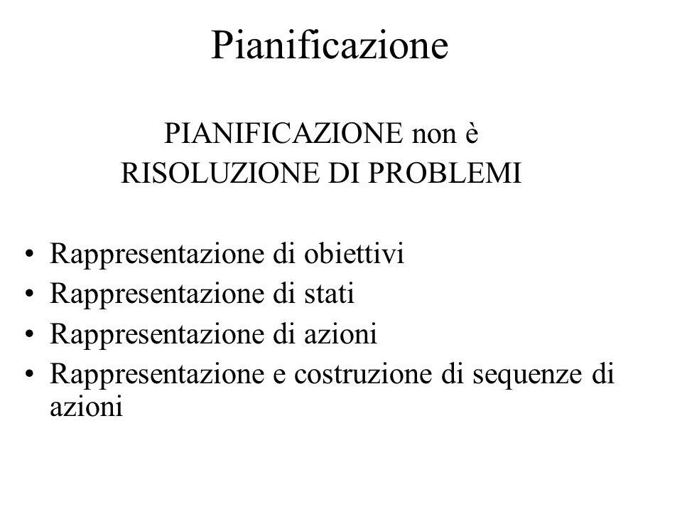 Pianificazione PIANIFICAZIONE non è RISOLUZIONE DI PROBLEMI Rappresentazione di obiettivi Rappresentazione di stati Rappresentazione di azioni Rappres