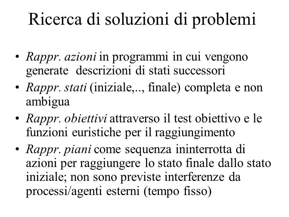 Ricerca di soluzioni di problemi Rappr. azioni in programmi in cui vengono generate descrizioni di stati successori Rappr. stati (iniziale,.., finale)
