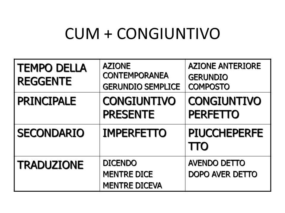 CUM + CONGIUNTIVO TEMPO DELLA REGGENTE AZIONE CONTEMPORANEA GERUNDIO SEMPLICE AZIONE ANTERIORE GERUNDIO COMPOSTO PRINCIPALE CONGIUNTIVO PRESENTE CONGI