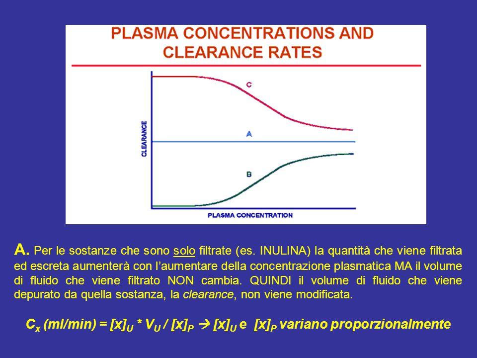 A. Per le sostanze che sono solo filtrate (es. INULINA) la quantità che viene filtrata ed escreta aumenterà con l'aumentare della concentrazione plasm