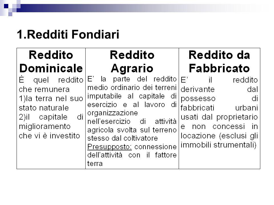 1.Redditi Fondiari