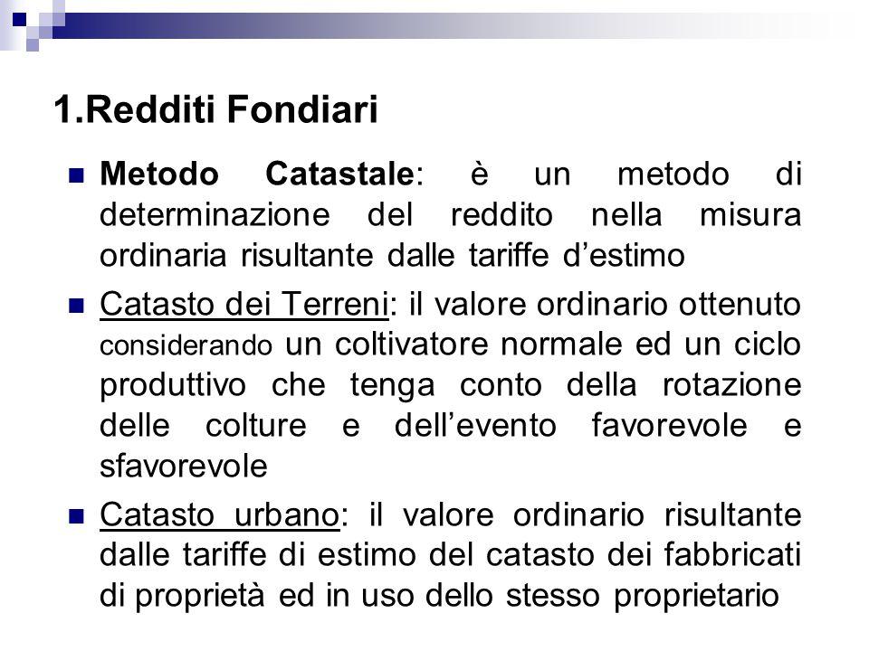 2.Il REDDITO da CAPITALE Art.