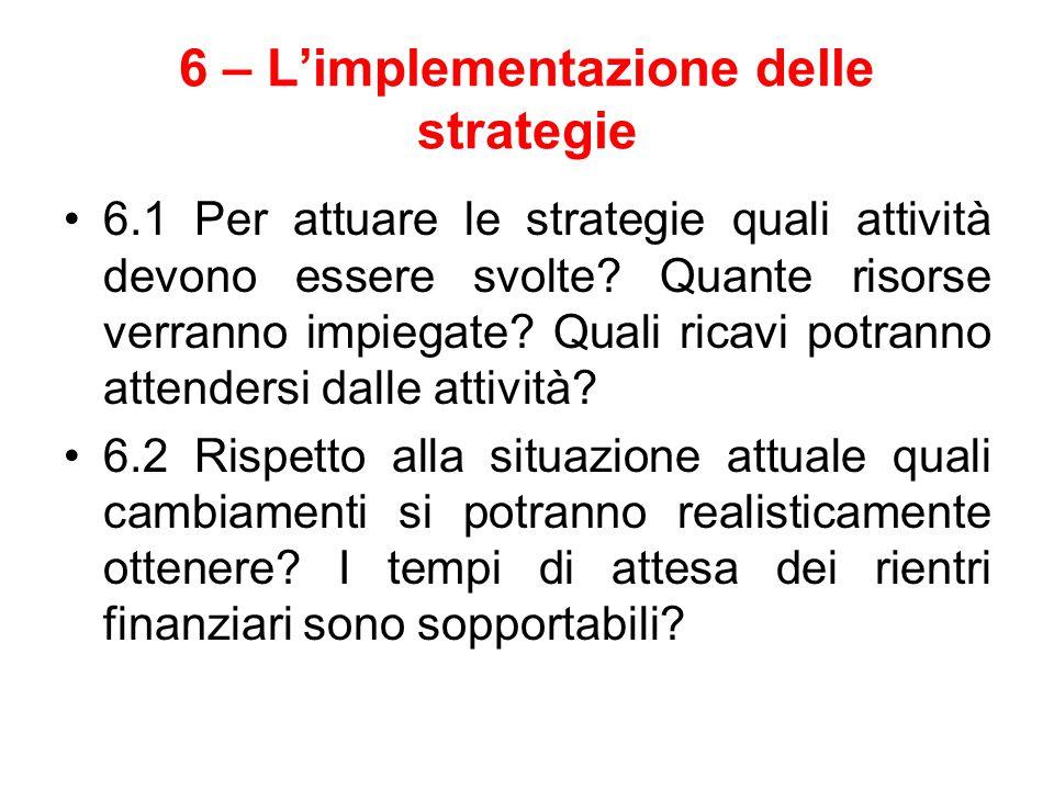 6 – L'implementazione delle strategie 6.1 Per attuare le strategie quali attività devono essere svolte? Quante risorse verranno impiegate? Quali ricav