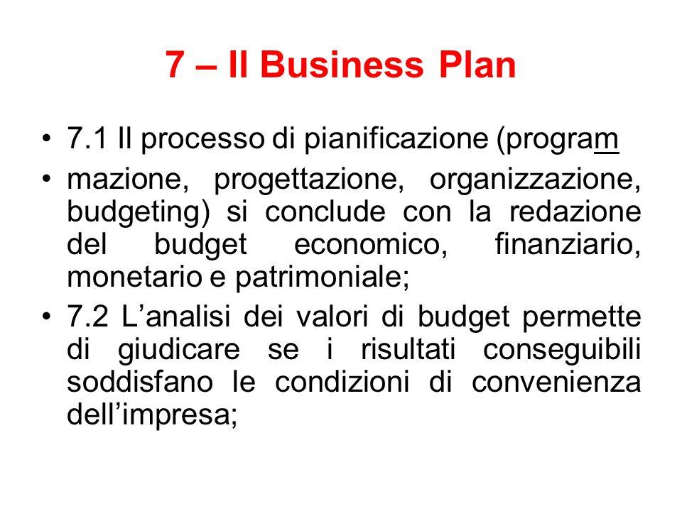 7 – Il Business Plan 7.1 Il processo di pianificazione (program mazione, progettazione, organizzazione, budgeting) si conclude con la redazione del bu