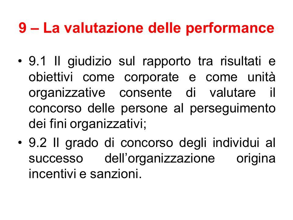 9 – La valutazione delle performance 9.1 Il giudizio sul rapporto tra risultati e obiettivi come corporate e come unità organizzative consente di valu