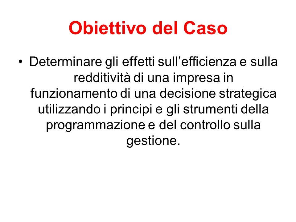 Obiettivo del Caso Determinare gli effetti sull'efficienza e sulla redditività di una impresa in funzionamento di una decisione strategica utilizzando