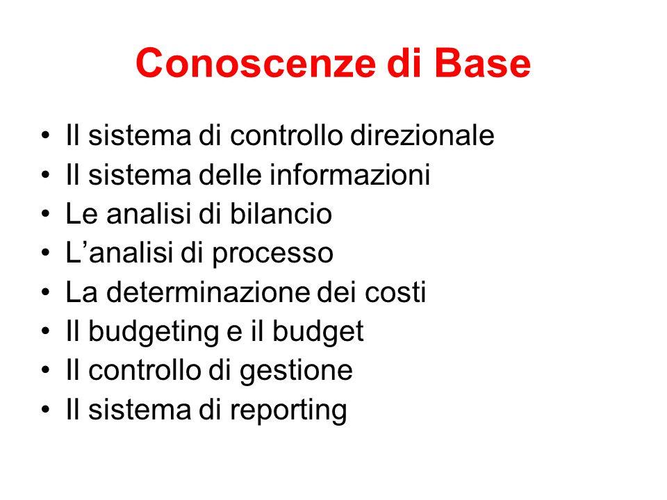 Conoscenze di Base Il sistema di controllo direzionale Il sistema delle informazioni Le analisi di bilancio L'analisi di processo La determinazione de