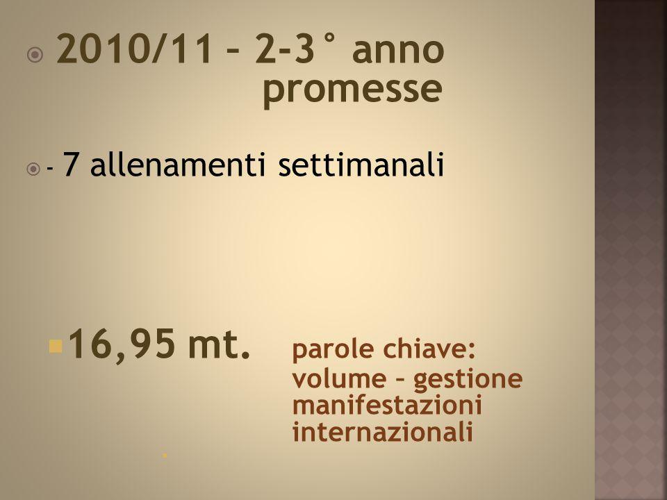  2010/11 – 2-3° anno promesse  - 7 allenamenti settimanali  16,95 mt.