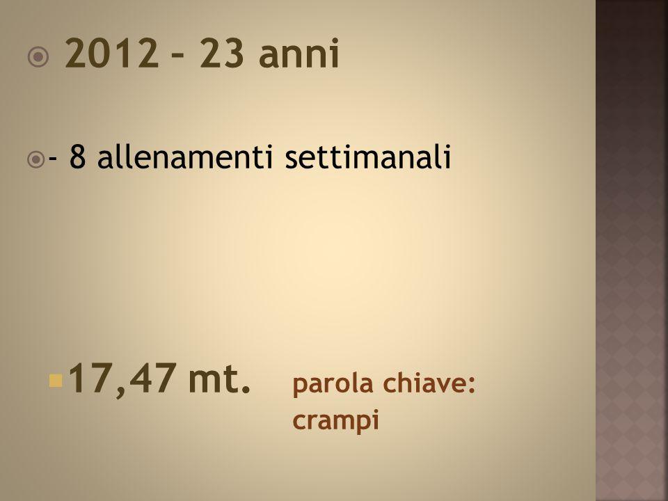  2012 – 23 anni  - 8 allenamenti settimanali  17,47 mt. parola chiave: crampi